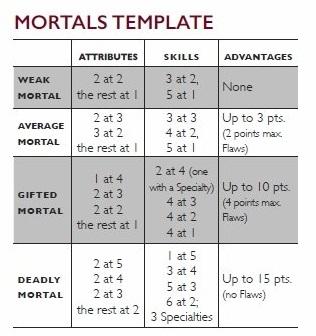 mortais